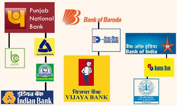 10 public sectors banks which is merged